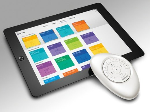 Motorized Window Treatments Remote Control